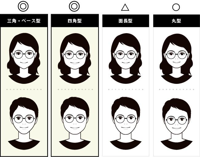 ラウンドタイプに似合う顔型