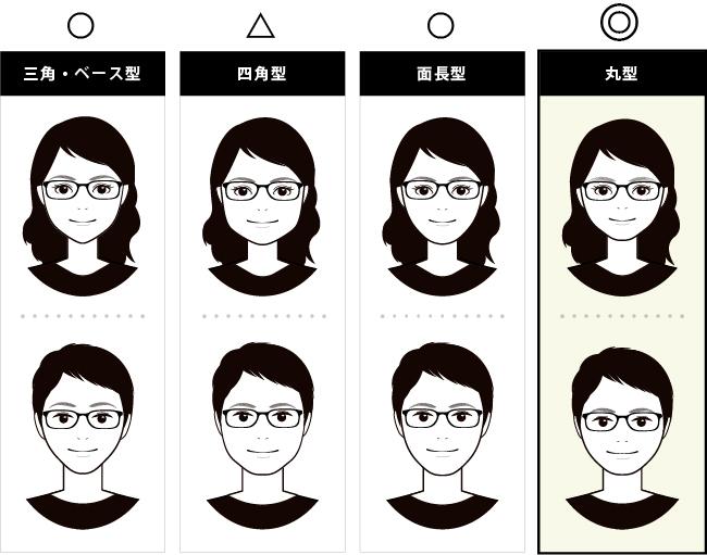 スクエアタイプのフレームに合う顔型