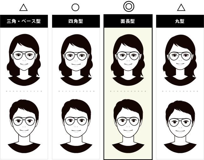 ティアドロップタイプのフレームに合う顔型