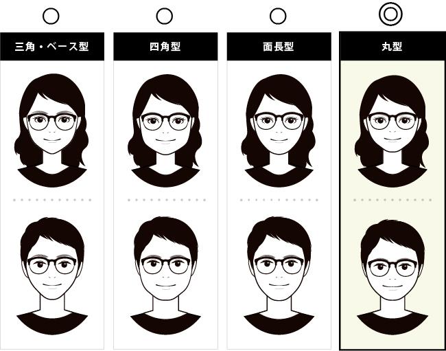 ブロー(サーモント)タイプのフレームの顔型